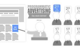 Programmatic Advertising / Programmatic buying